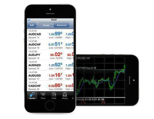 iOS Mobile Trader